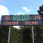 led rugby scoreboard